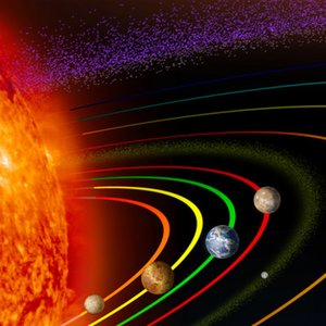 How many planets does the Solar System consist of?
