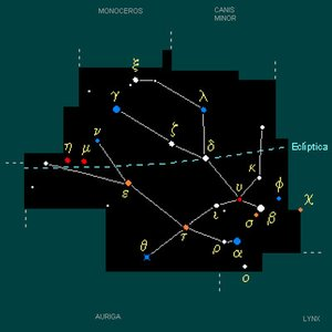 The brightest star in the constellation of twins is: